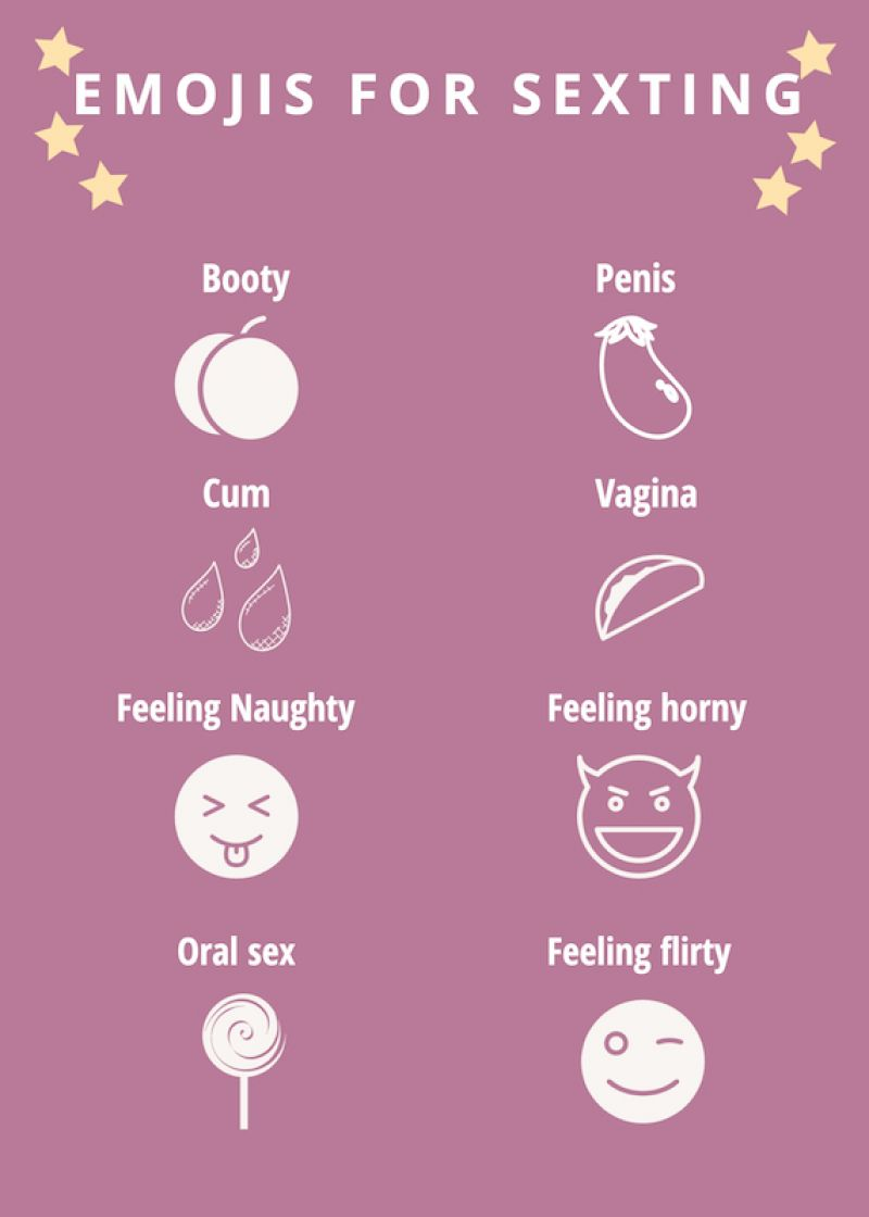 Emojis for sexting